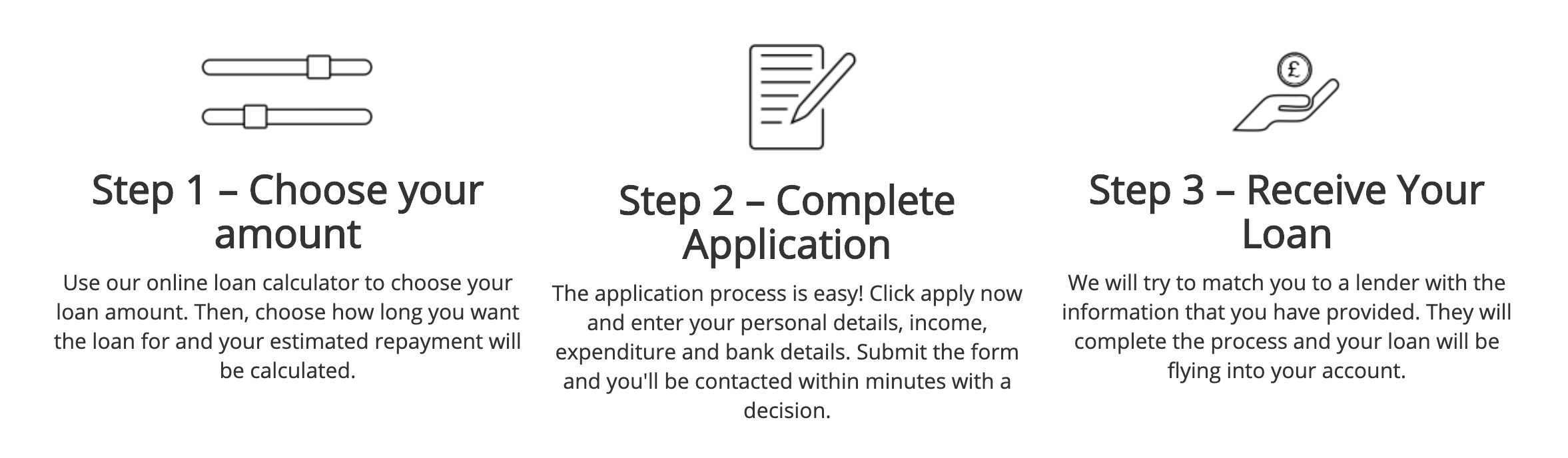 PMLoans Application Process